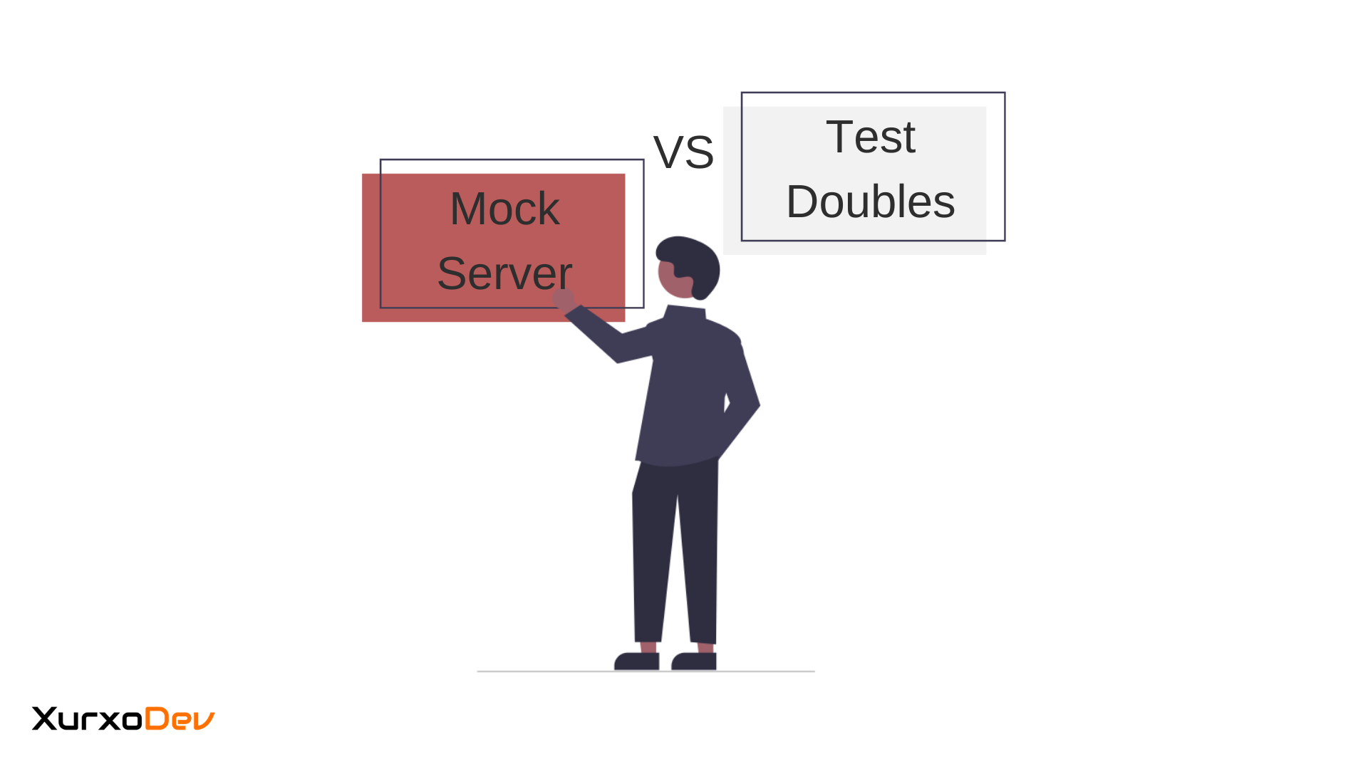 Mock Server vs Dobles de Test